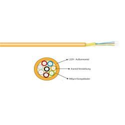 56003.1, Опт. кабел zipcord 50/125 OM2 EFB