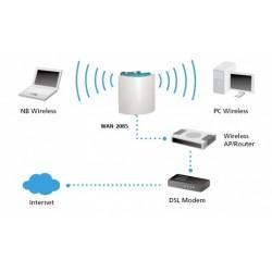 WAN-2085, Directional Antenna 2,4GHz 8,5dBi patch - in-/ou