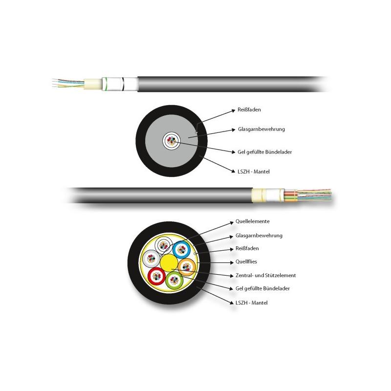 54504.2L-CPR, Опт. кабел 4F 50/125 LSZH Universal  OM4