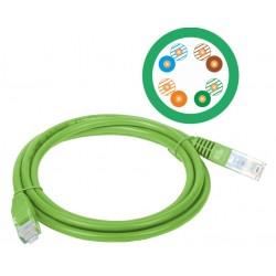 KKU5ZIE5, Пач кабел Cat.5e 5m UTP зелен, Alan